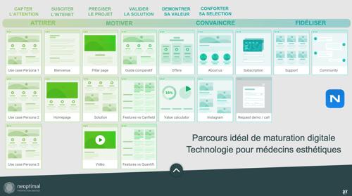 webinaire-marketin-automation-extrait1