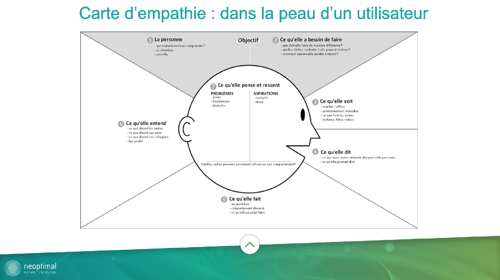webinaire-transformation-digitale-extrait3